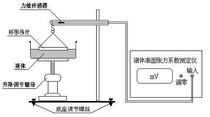 电源和测量电桥失去平衡时输出电压大小的数字电压表